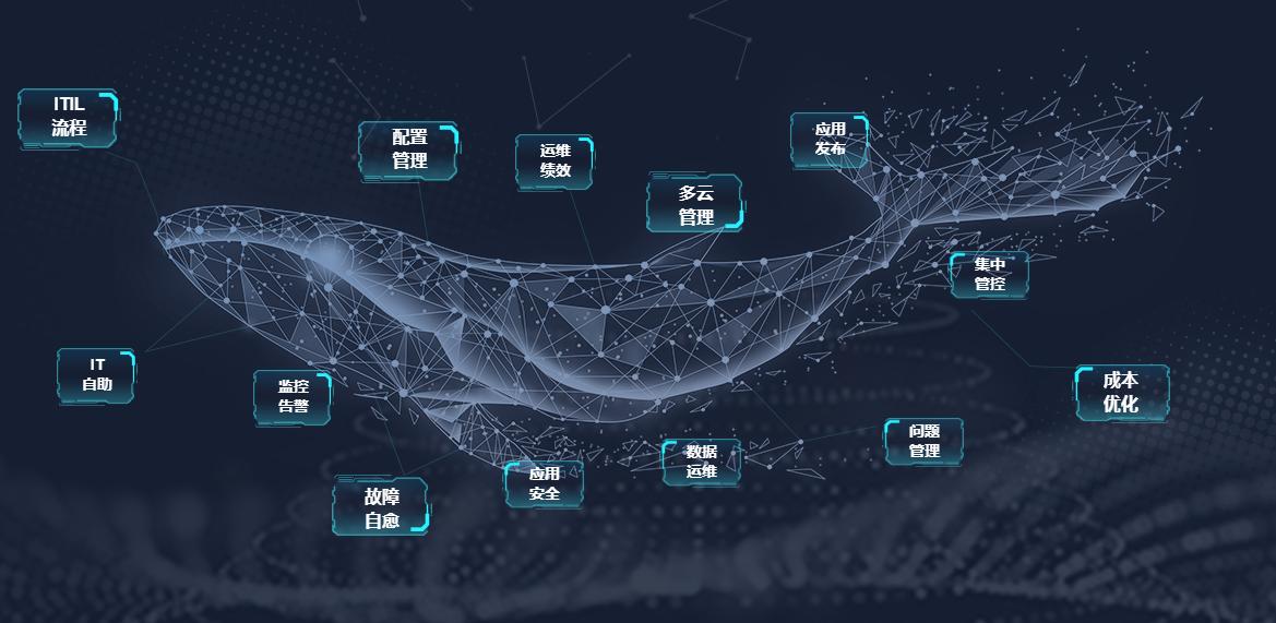 蓝鲸自动化运维