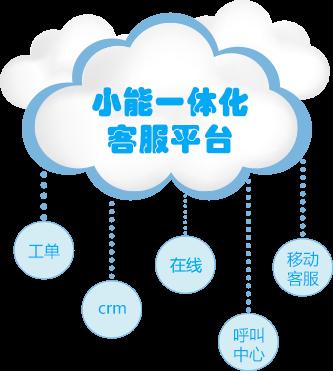 一体化用户服务平台
