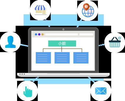 开放数据接口(API)