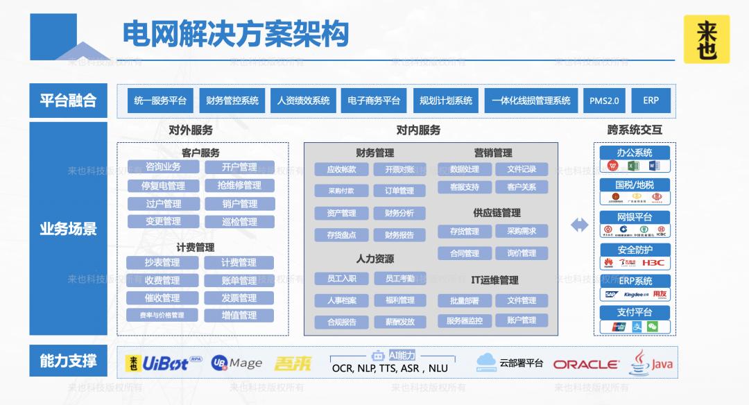 来也科技与广东电力信息科技有限公司精诚合作,加速广东电网智能自动